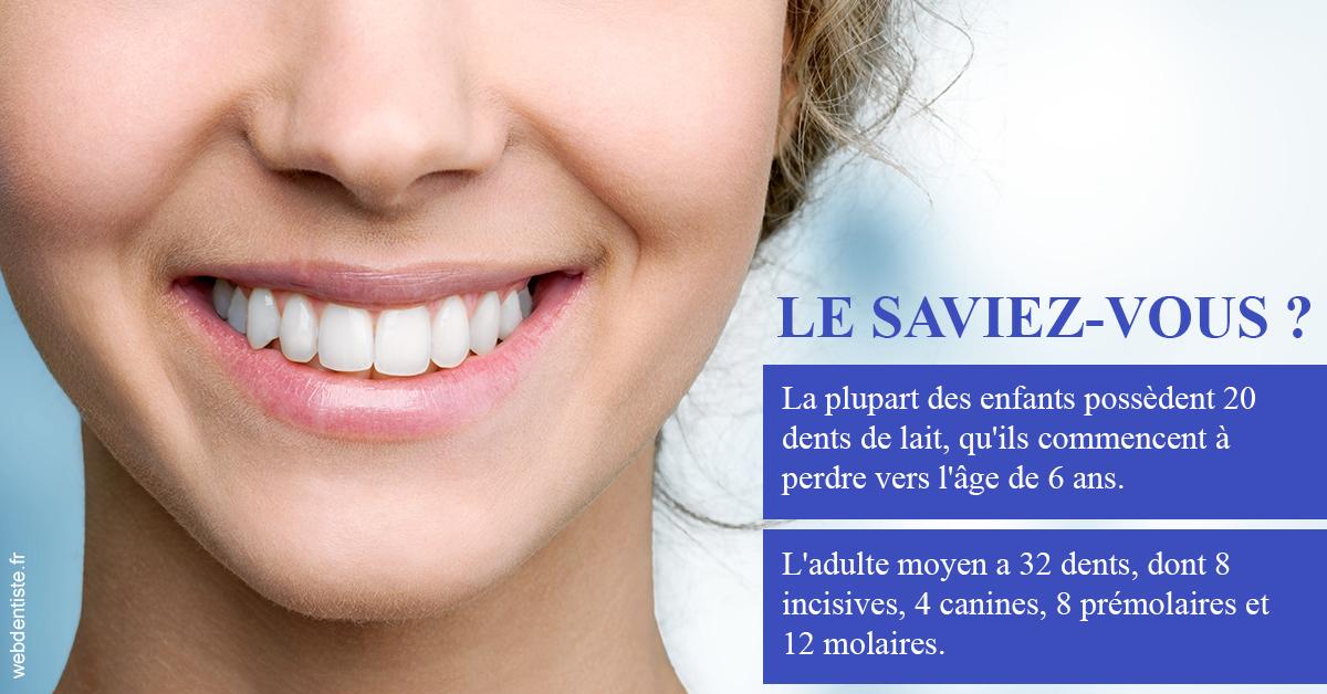 https://selarl-saxe-lafayette.chirurgiens-dentistes.fr/Dents de lait 1